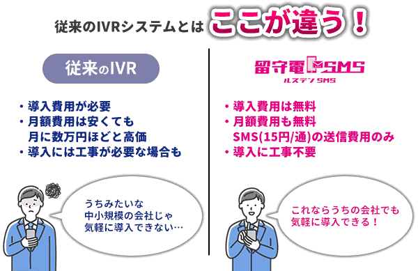 従来のIVRとの違い